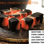 charcoal at home? not to difficult to make